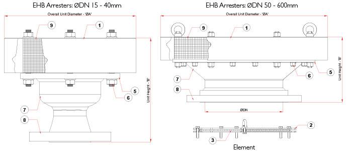 EHB Series Flame Arresters drawing