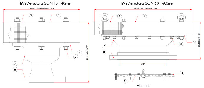 EVB Series Flame Arresters drawing