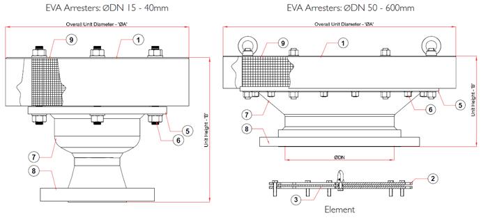 EVA Series Flame Arresters drawing